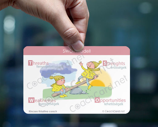 SWOT CoachCard modell helyzetelemzésre - 720x576 pixel - 68041 byte