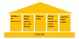 PERILL modell –Global Team Coaching Institute modellje & diagnosztikai eszköz   - 632x314 pixel - 11168 byte